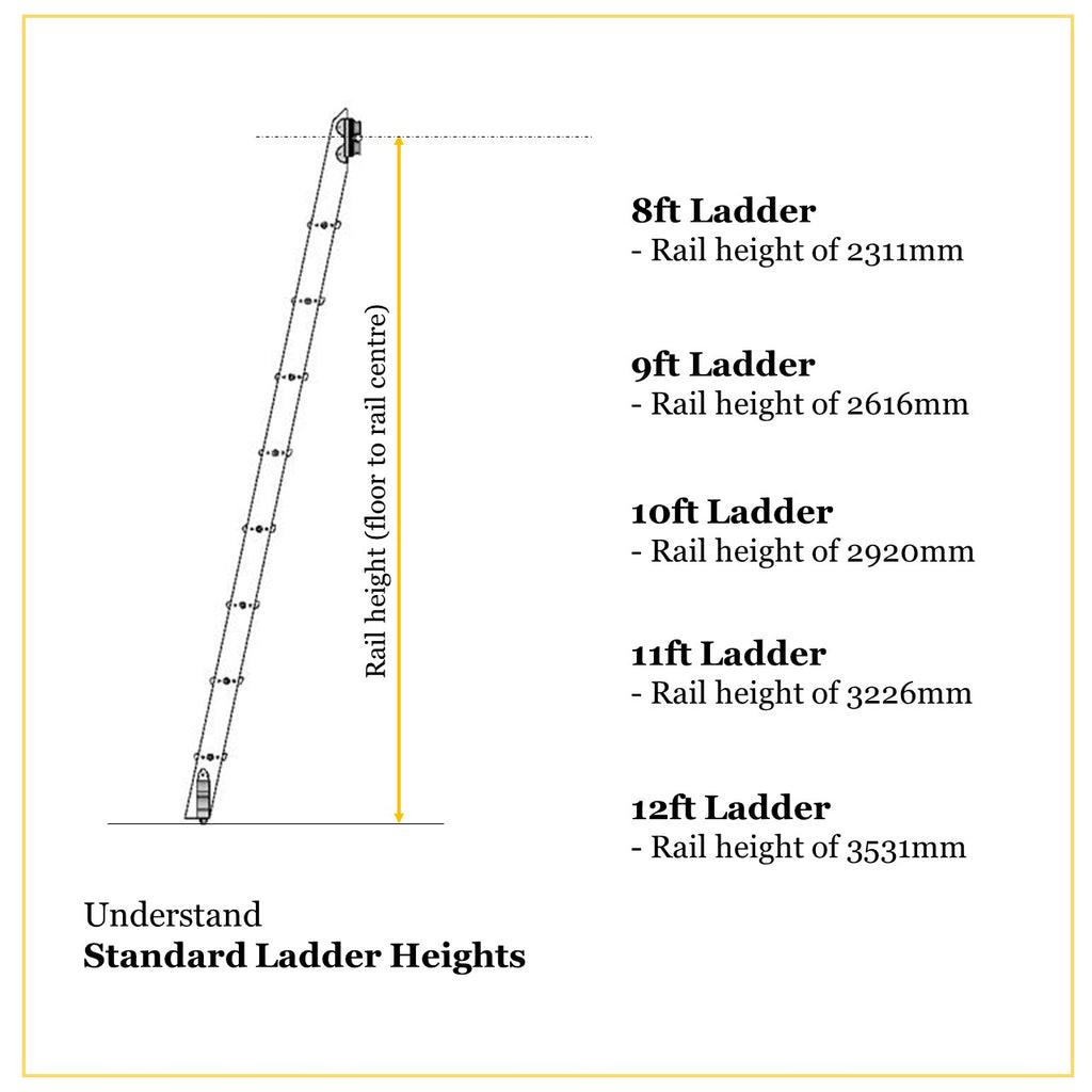 Build a custom ladder order