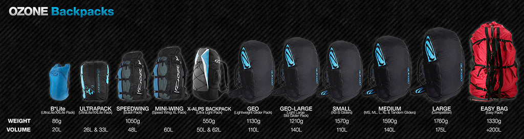 Ozone Backpack comparison - Planet Paragliding
