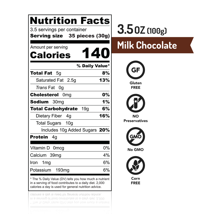 MISKETS Milk Chocolate Dry Roasted Chickpeas Nutrition Facts