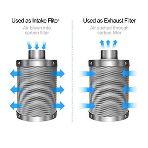 Air Purifier Carbon Filter