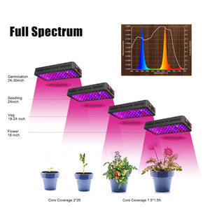 Full Spectrum Led Growing Lamps 600w