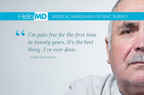 Download our Medical Marijuana Patient Study