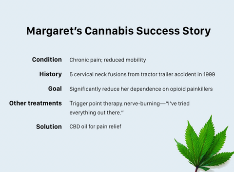 Cannabis & Chronic Pain: Margaret's Success Story