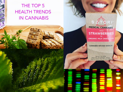 The Top 5 Health Trends in Cannabis
