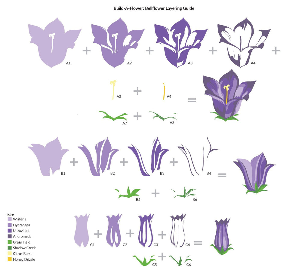Build a Flower: Bellflower