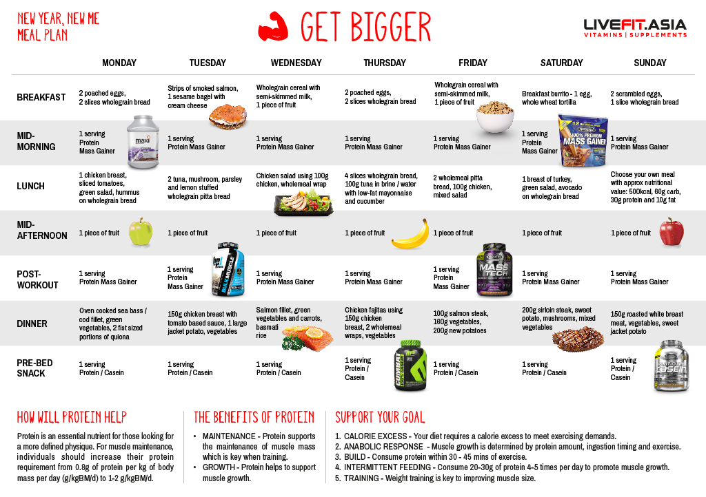 Get Bigger Meal Plan