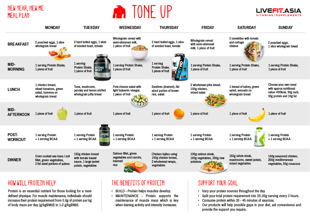 Tone Up Meal Plan