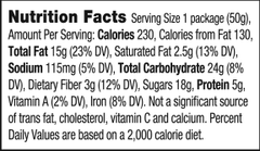 CharmedBar Peanut Butter Cherry-licious Nutrition Facts