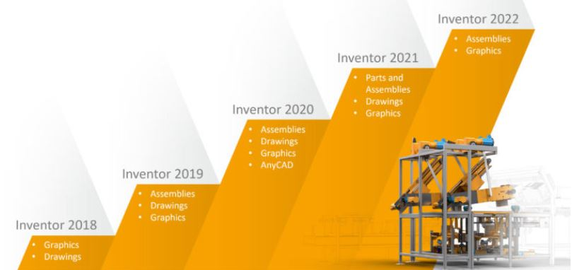 The New Inventor 2022