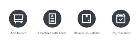 Affirm - How It Works