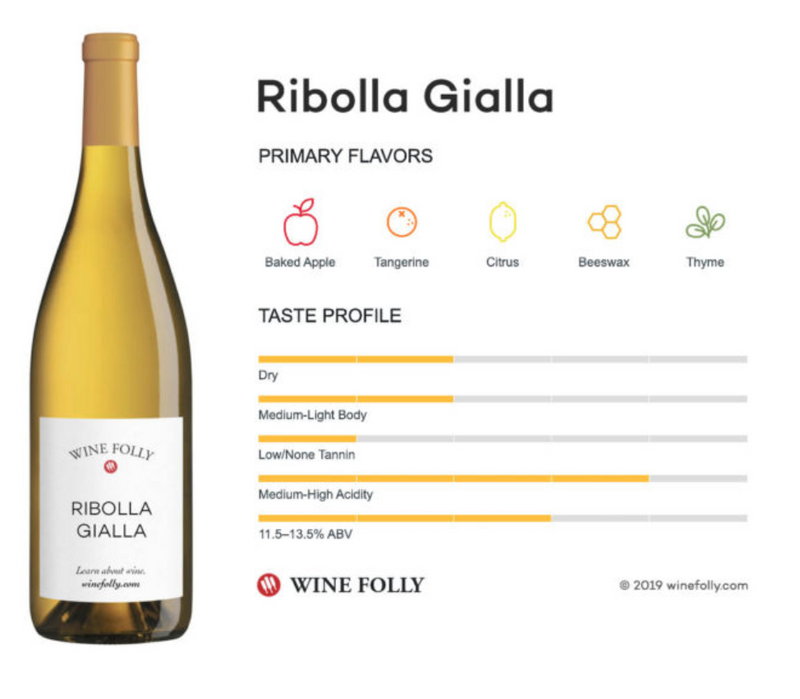 RIBOLLA GIALLA Miklus 2015 [Draga] 75cl - Once Upon A Vine