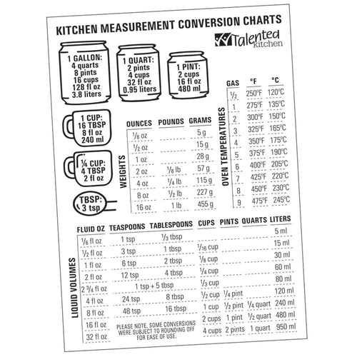Magnetic Conversion Kitchen Chart
