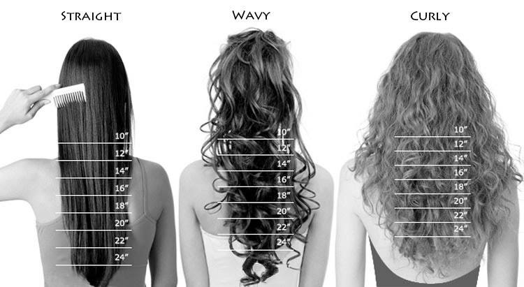 Hair Length Chart Wavy Hair Extensions Miami Nubian Hair Oasis