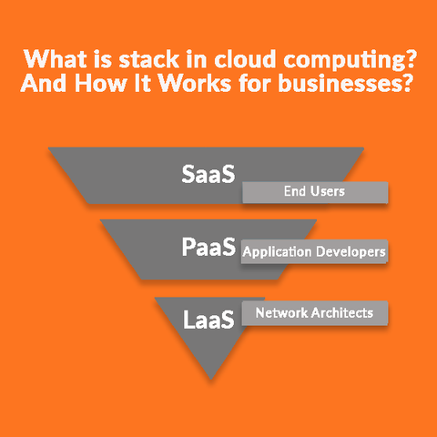 what is stack in cloud computing