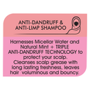 Clear Hijab Anti Limp Anti Dandruff Shampoo 350ml