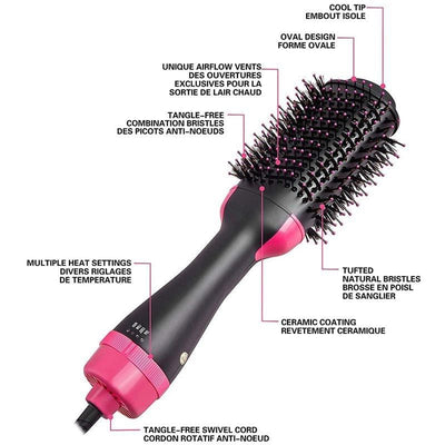 VoluDry - Hair Dryer & Volumizer - Beautifily