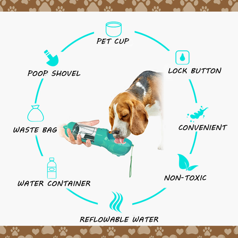 3-in-1 Pets Drinking Feeding Bottle