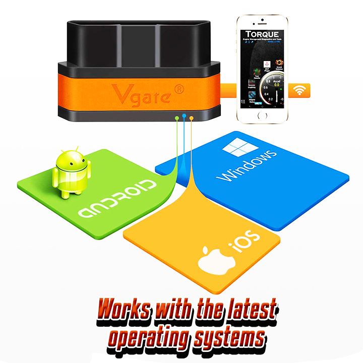 Wifi OBD2 Car Diagnostic Scanner