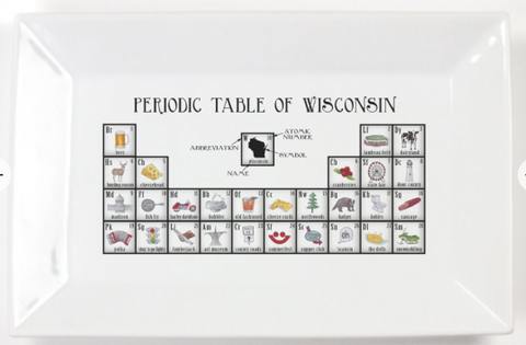 Dishique Wisconsin Periodic Table Plate