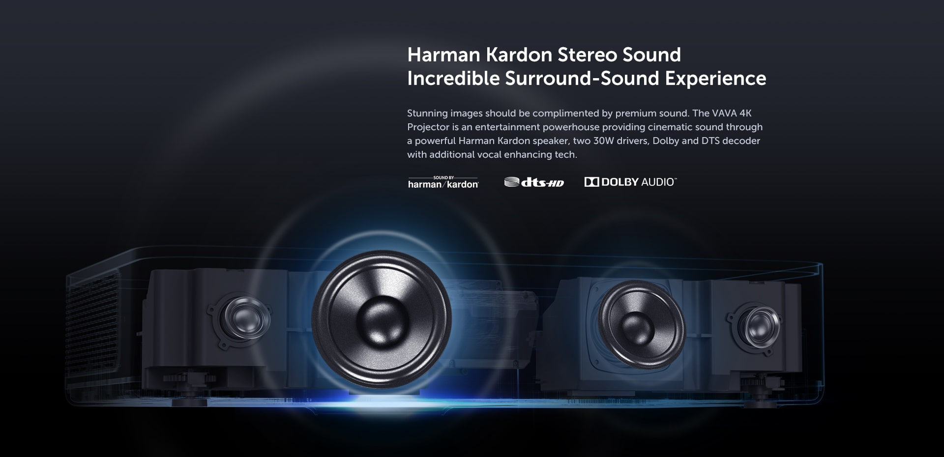 Harman Kardon Stereo Sound