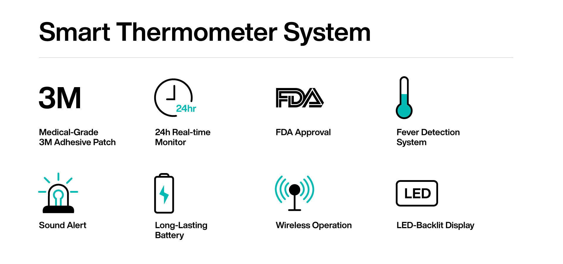 smart thermometer system