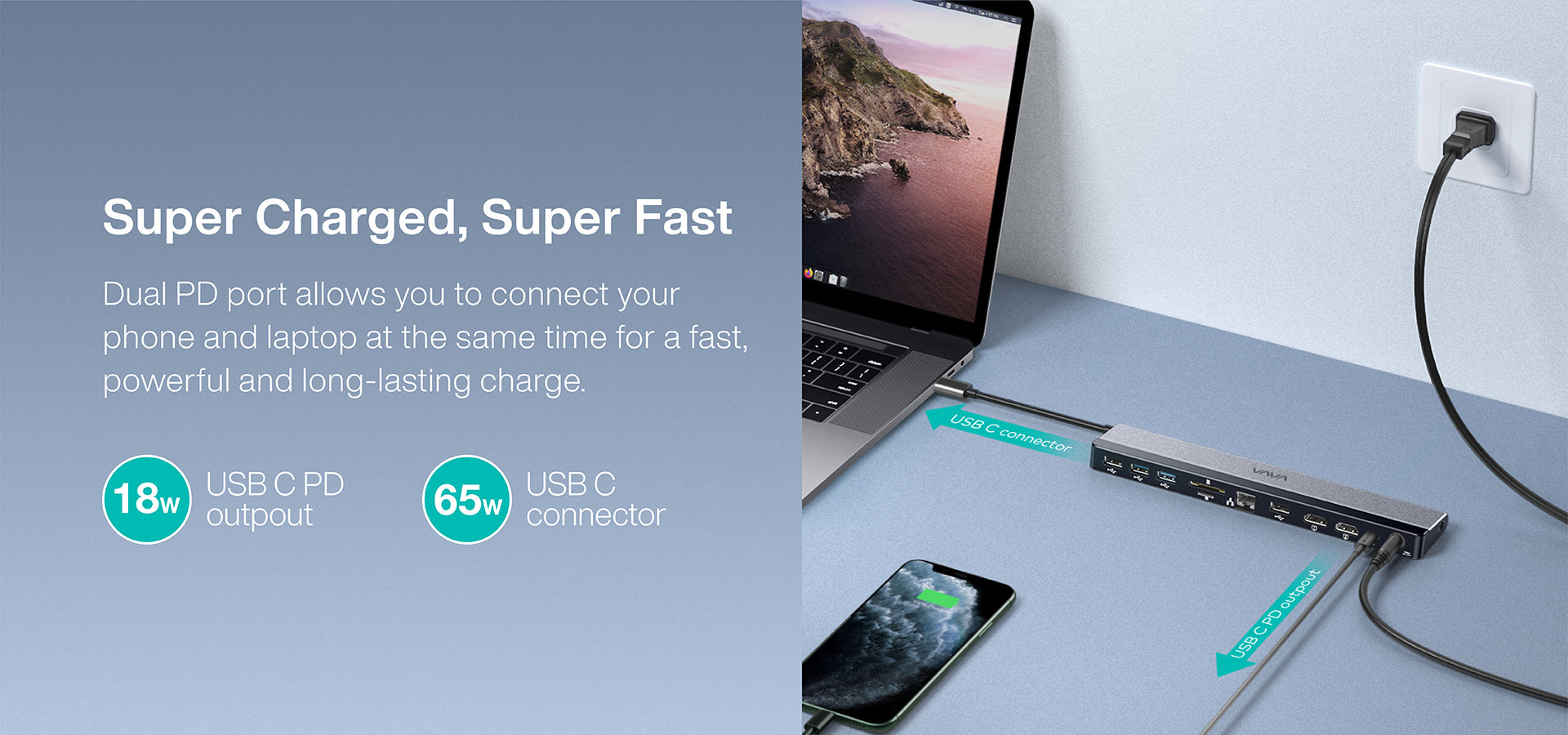 super charged, super fast