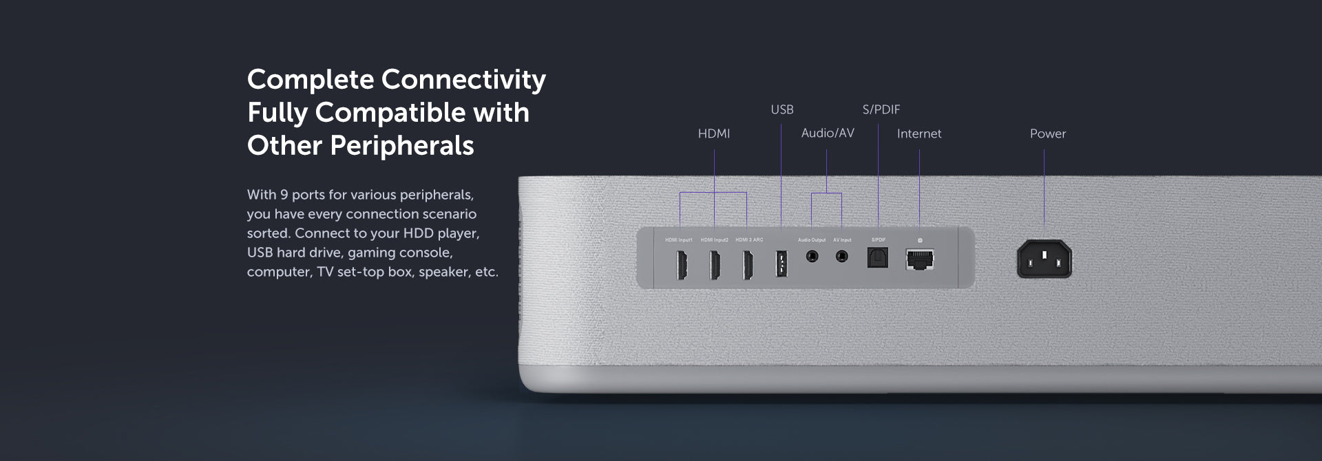 VAVA 4k projector full connectivity