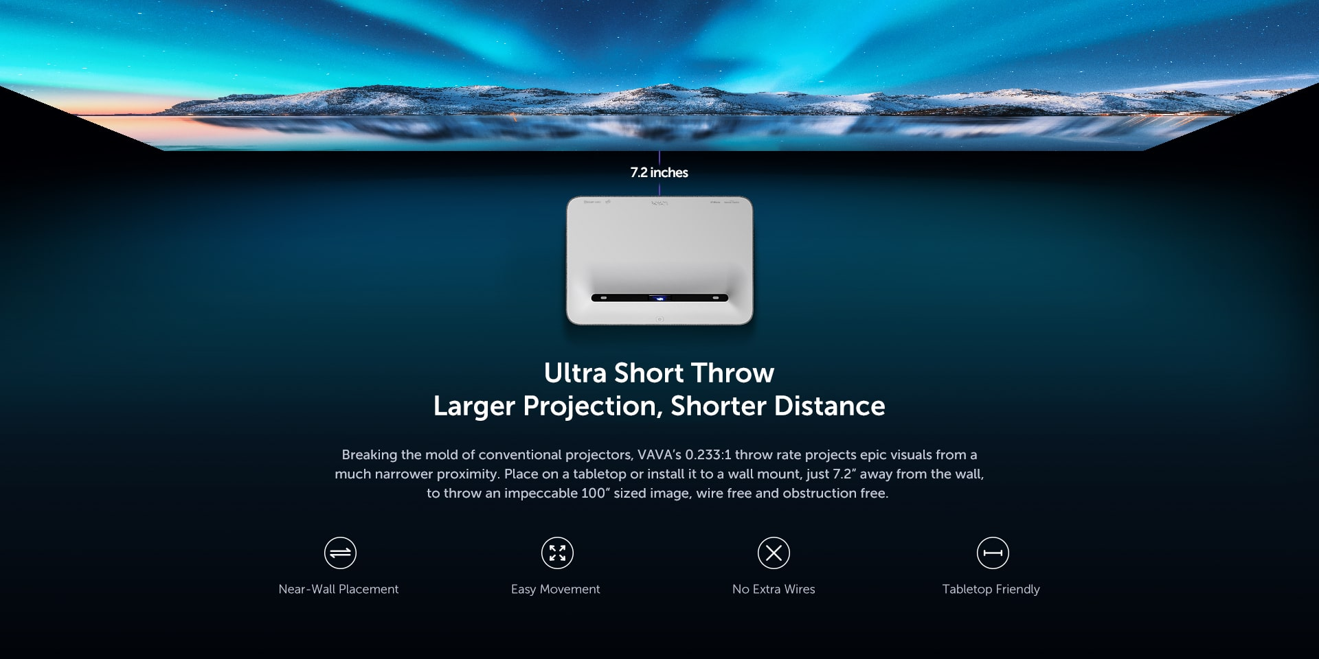 Ultra-Short Throw Projector 4K