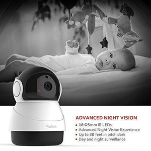 Victure FHD WiFi IP Wireless Indoor Night Vision Motion Detection Camera 1080P - The Happy Tourist LTD