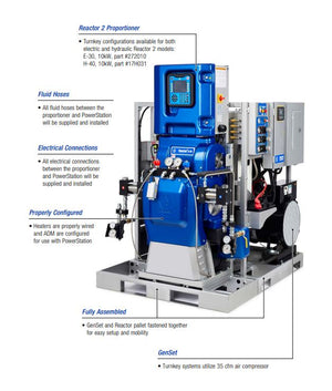 Graco Turnkey Integrated Powerstation