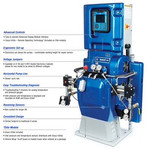 Graco Reactor H-XP2