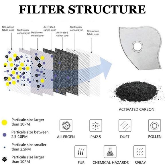 Viking 17 Filter Activated Carbon PM 2.5 FM HNSF0017