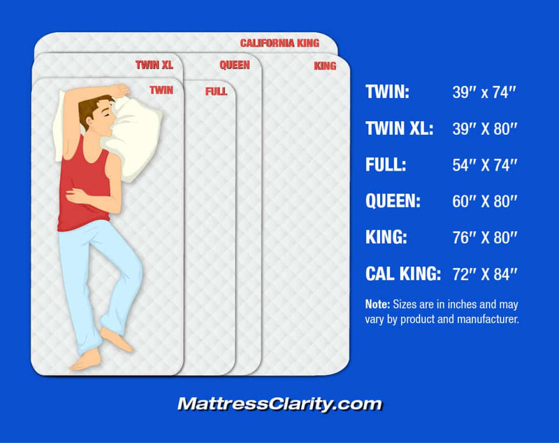Mattress Sizes @ Mattress Clearance USA Pensacola