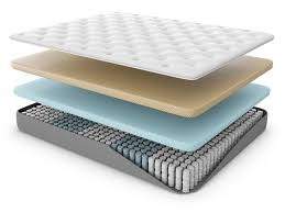 Hybrid Mattresses at Mattress Clearance USA