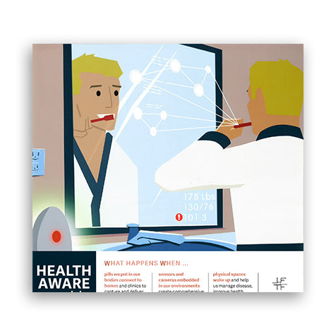 Health Aware World (Map)