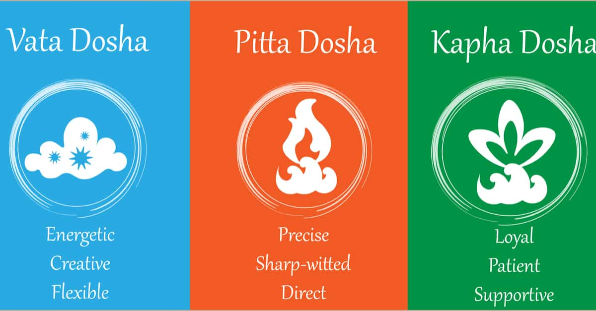 How can Understanding Your Ayurvedic Dosha Type Revolutionize your Life