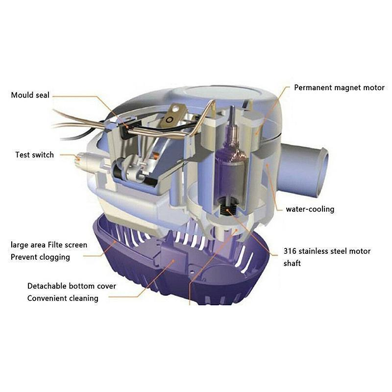 Cadevot ™ Automatic Submersible Boat Bilge Water Pump