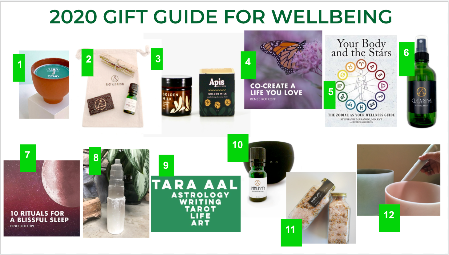 2020 Holiday Gift Guide for Wellbeing in partnership with local artisans