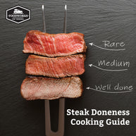 Steak Doneness, from Rare to Well.