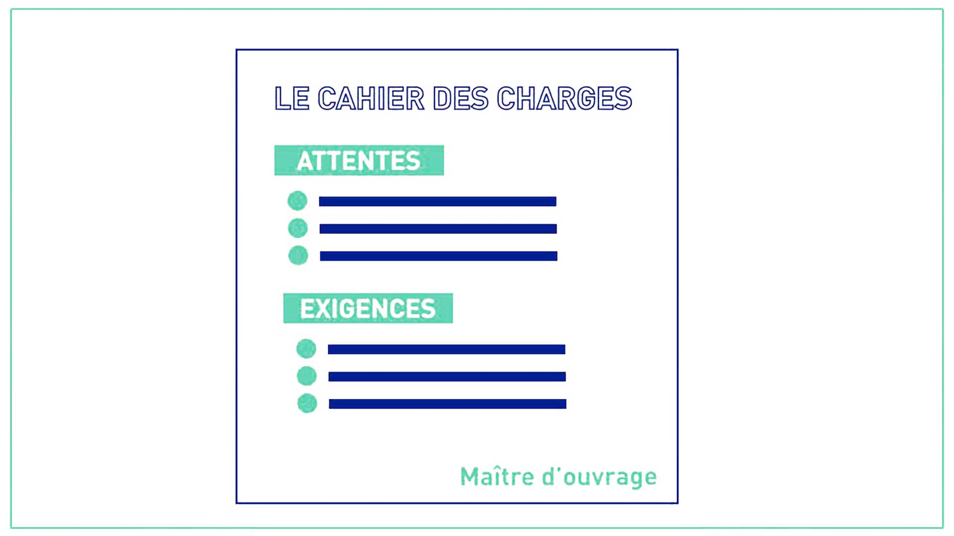 Cahier des Charges Service Client Dropshipping