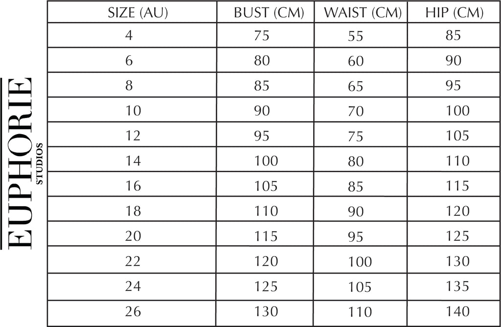 A chart showing how dress sizes work in measurements