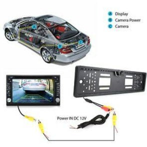 CAR LICENCE PLATE REARVIEW CAMERA