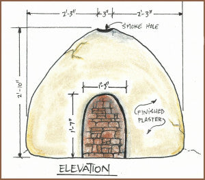 How to insturctions build adobe Pueblo Bread Oven