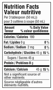 Maple Syrup Nutritional Info