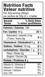 Smooth Peanut Butter Nutritional Info