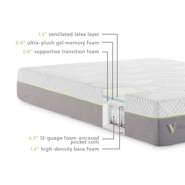 "11"" Latex Hybrid Mattress"