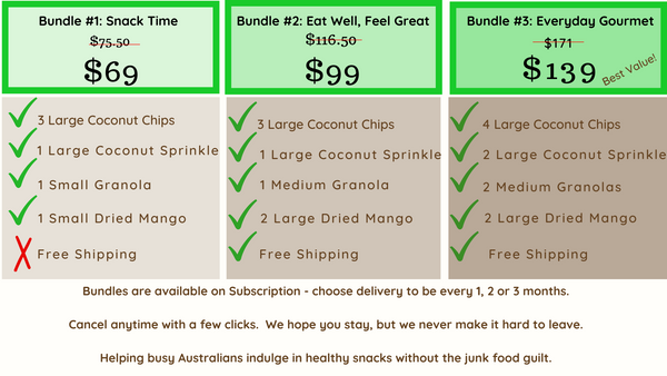 Bundles - Subscription Only