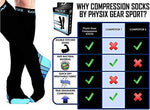 Compression Socks For Men &Amp; Women 20-30 Mmhg, Best Graduated Athletic Fit For Running Nurses Shin Splints Flight Travel &Amp; Maternity Pregnancy - Boost Stamina Circulation &Amp; Recovery Blu S/M