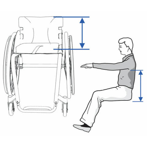 Backrest Height Wheelchair Measurement Guide