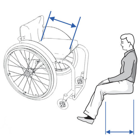 Seat Depth Wheelchair Measuring Guide
